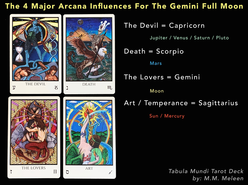 Tarot Cards for the Full Moon in Gemini - December 11th 2019