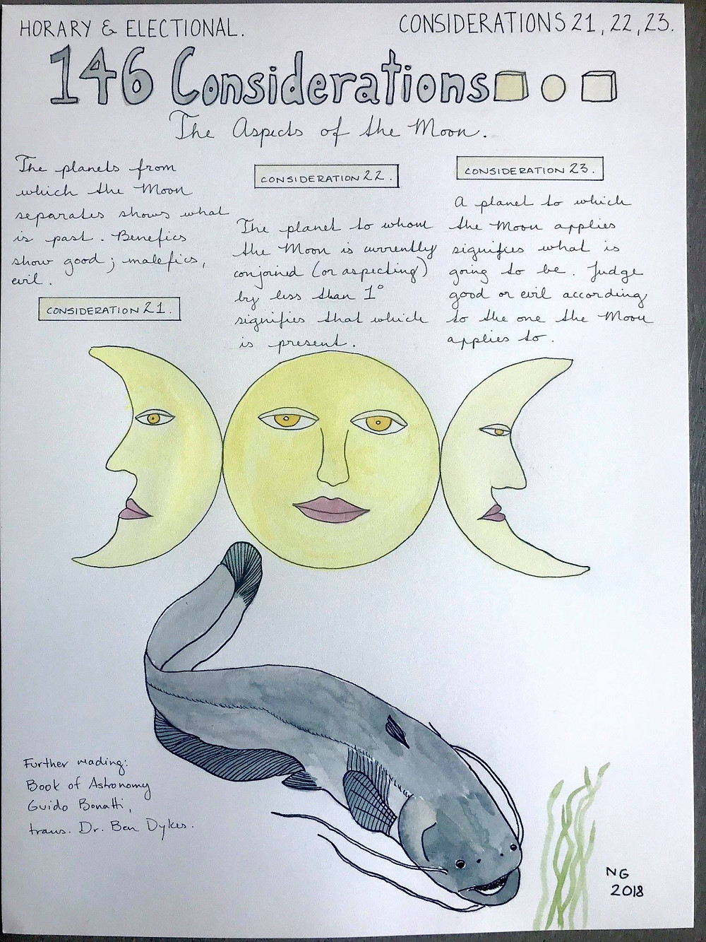 Bonatti's 146 Considerations - Nina Gryphon Patreon