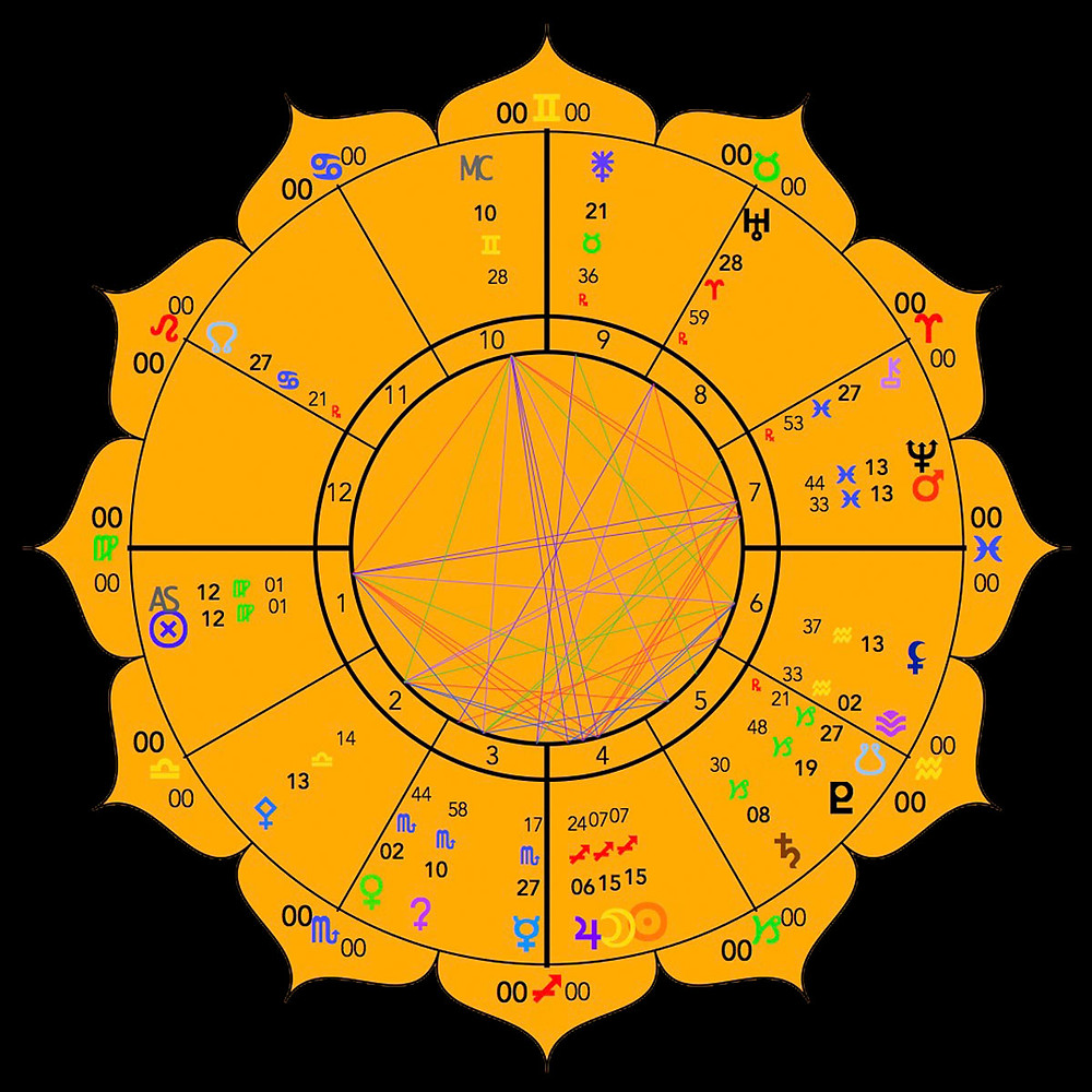 New Moon In Sagittarius 2018 - Astrology Chart - Energetic Principles