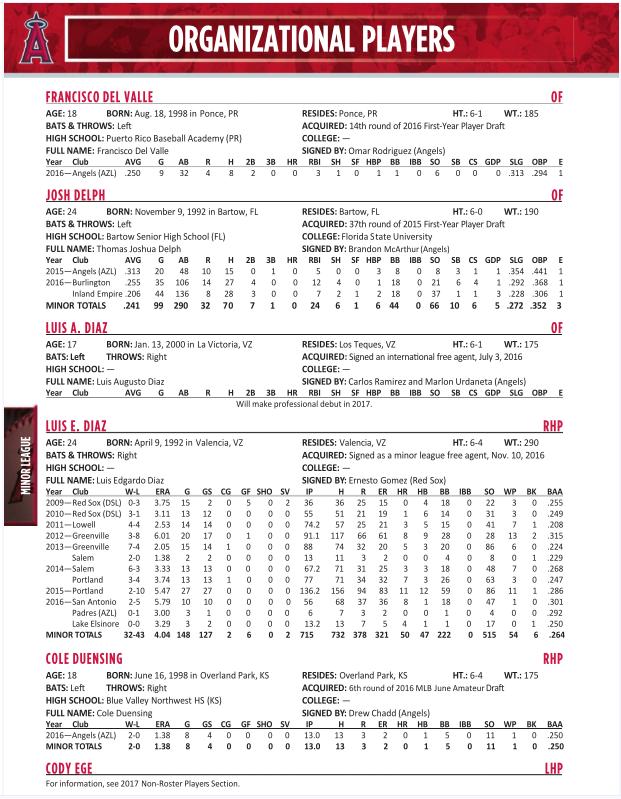 Sample Media Guide Statistics Page