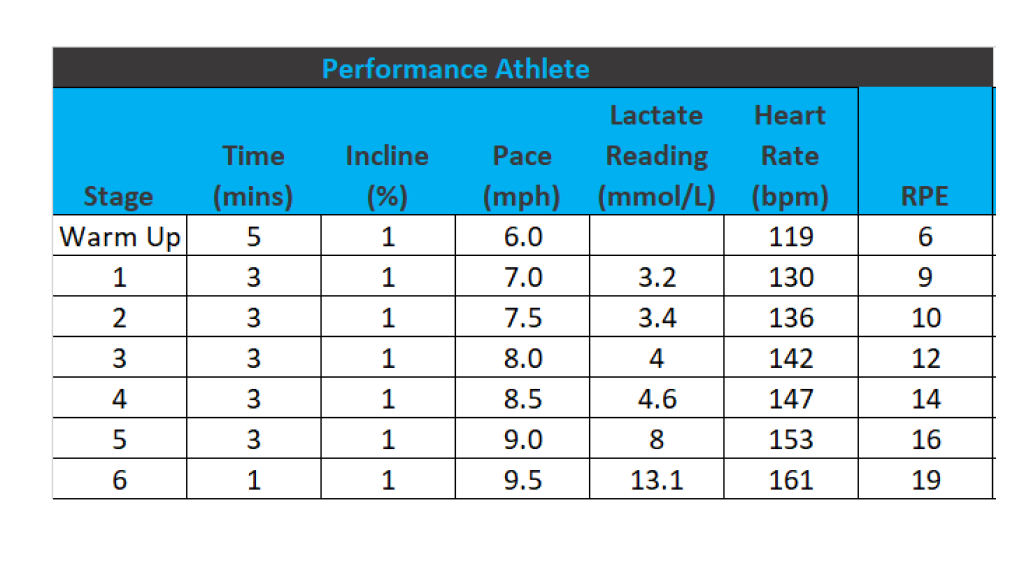Lactate Chart 1.png