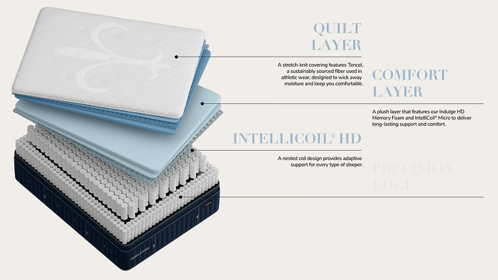 Reserve Collection - Hepburn - Luxury Plush - Euro Pillow Top