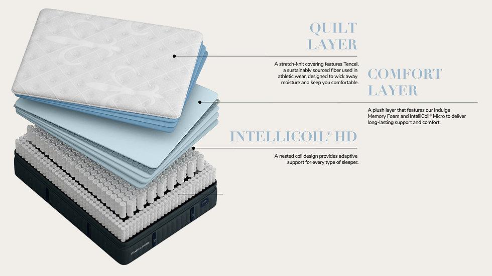 Lux Estate Collection - Cassatt - Luxury Firm - Euro Pillow Top