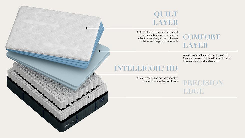 Lux Estate Collection - Cassatt - Luxury Plush
