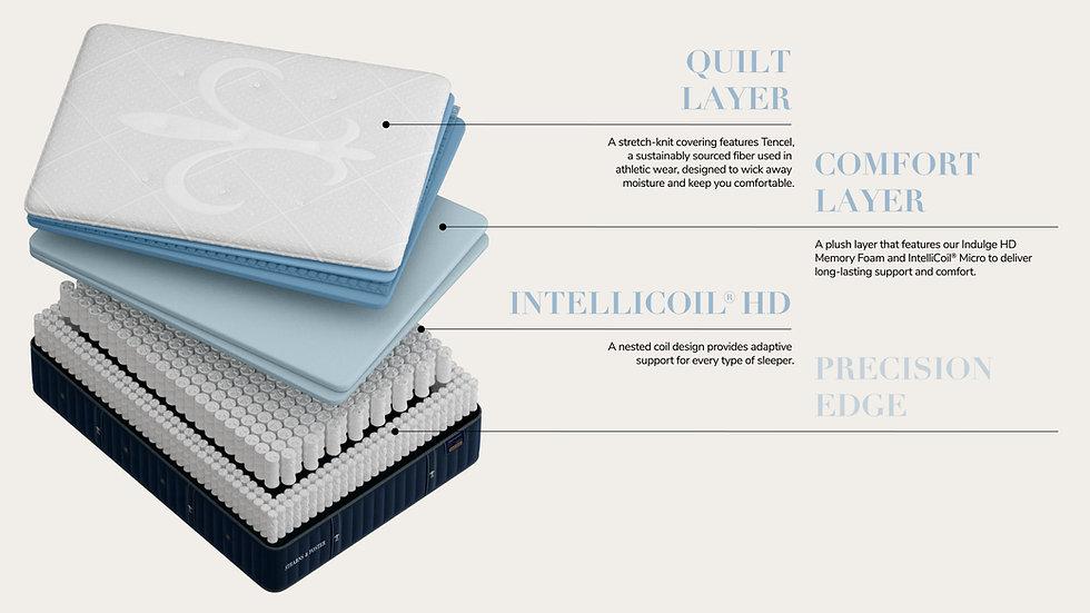 Reserve Collection - Hepburn - Luxury Plush