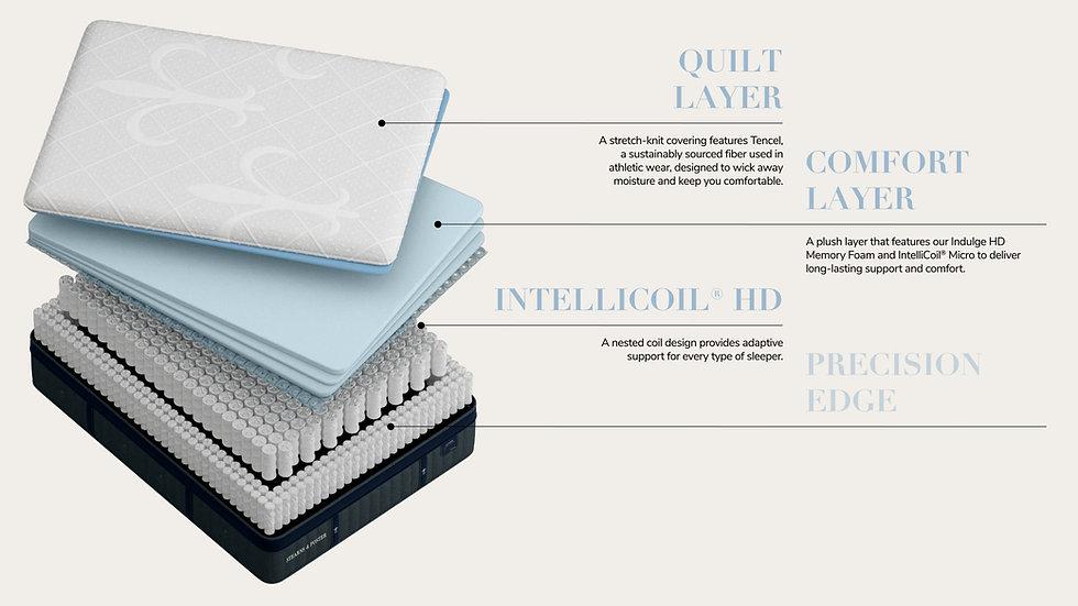 Lux Estate Hybrid Collection - Pollock - Luxury Plush