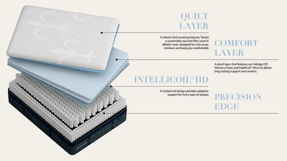 Lux Estate Hybrid Collection - Pollock - Luxury Cushion Firm