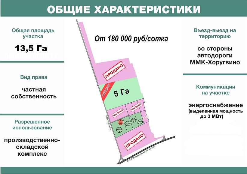 промышленная_земля.png