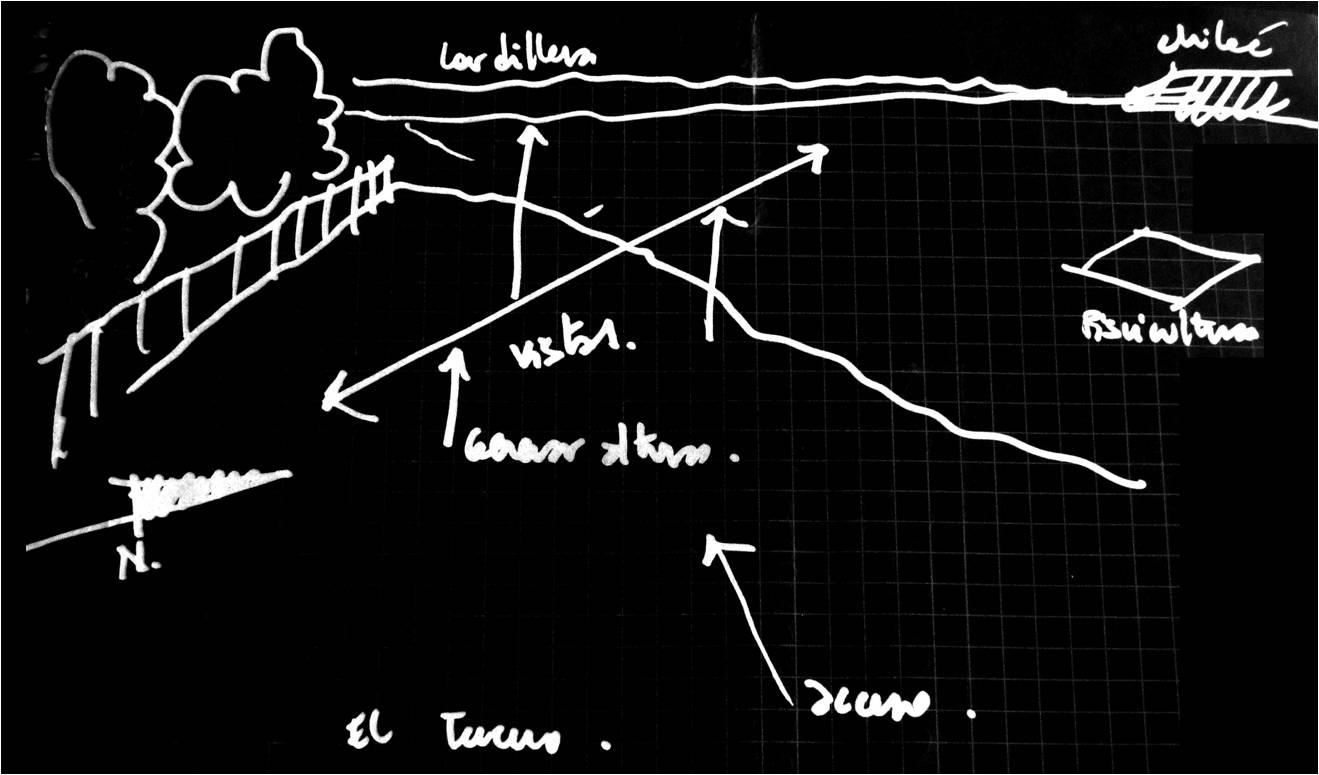 Orientación del espacio.jpg