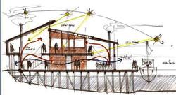 Estudio de asoleamiento y ventilación.JPG