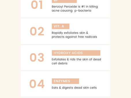 Top 5 Acne Fighting Ingredients