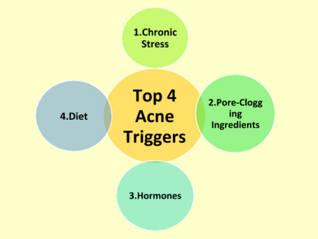 Top 4 Acne Triggers