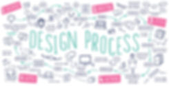 The design process map by Jessamine Payne