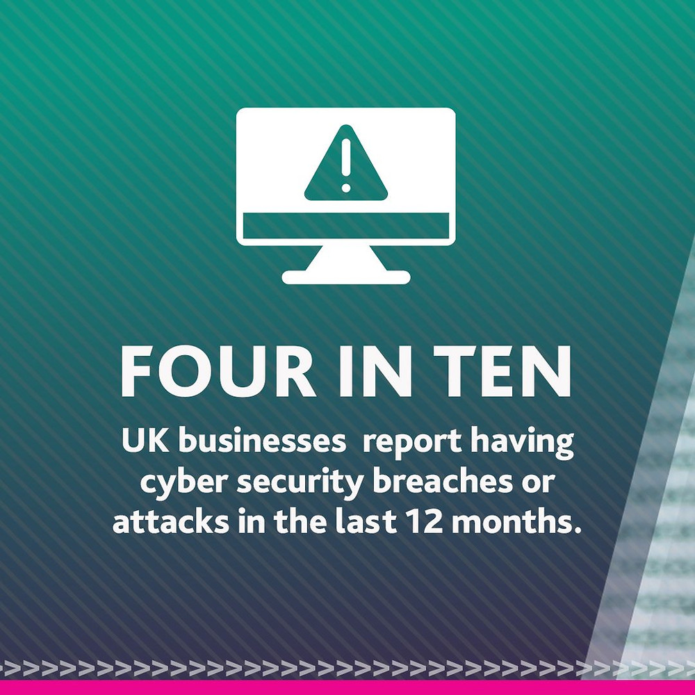 Cyber Security Breaches Survey stat 2021