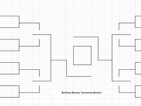 The BoCHuey Monster Tournament Bracket