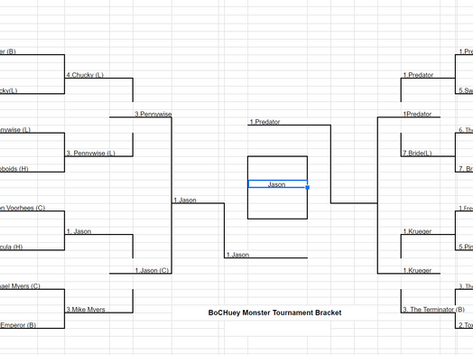 BoCHuey Monster Tournament Results!