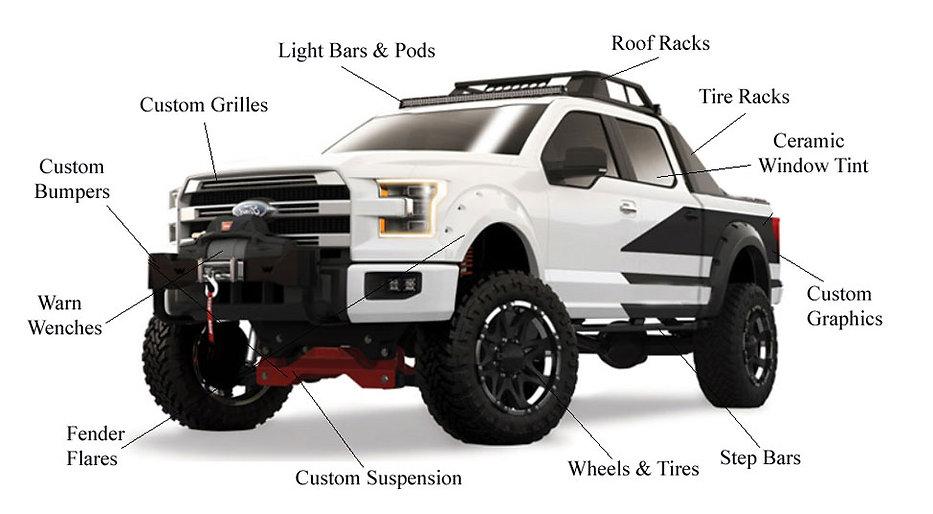Alabama Custom Ford Truck