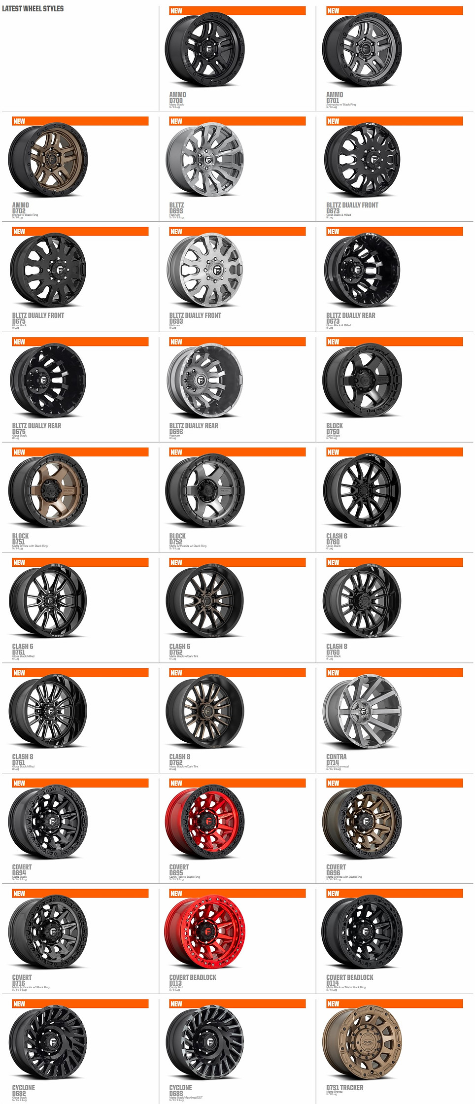 Fuel Wheels for 2021.jpg