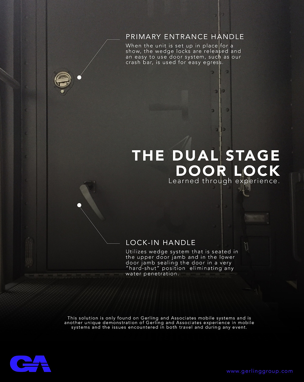 Gerling Two-Stage Man Door