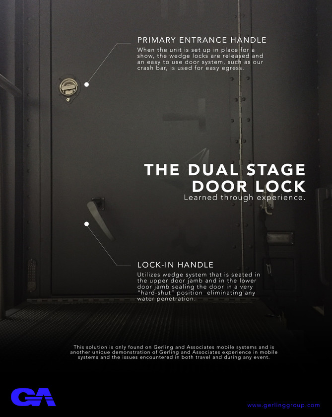 THE TWO-STAGE MAN DOOR