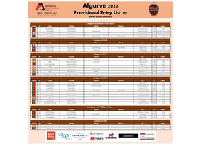 Historic Endurance retoma a competição no Algarve a 18 e 19 de Julho