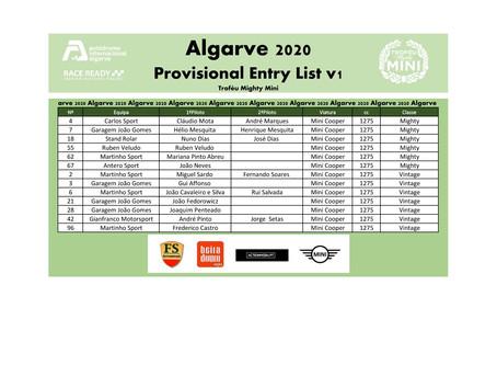 Troféu Mini com record de inscritos no início da temporada no Algarve