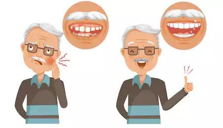 Importance of Dental Care in Elders