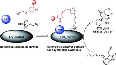 Enantioselective Heterogeneous Synergist