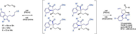 Highly Enantioselective Control of Dynam