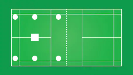 Mastering the Badminton Footwork