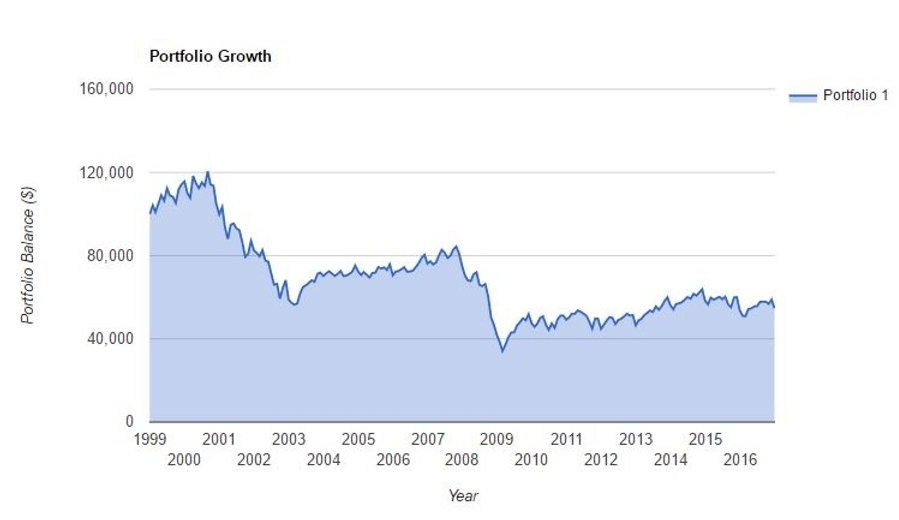 success-graph2.jpg