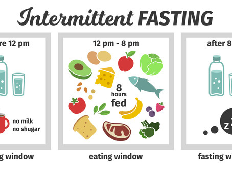 Is Intermittent Fasting a Cure for Fat Loss?