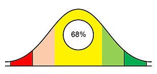 mnfest2016 - bell curve 2 revised 5-27-2