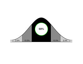 mnfest2016 - bell curve 1.jpg