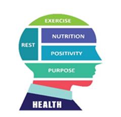 The Wellness 68 PRINCIPLES