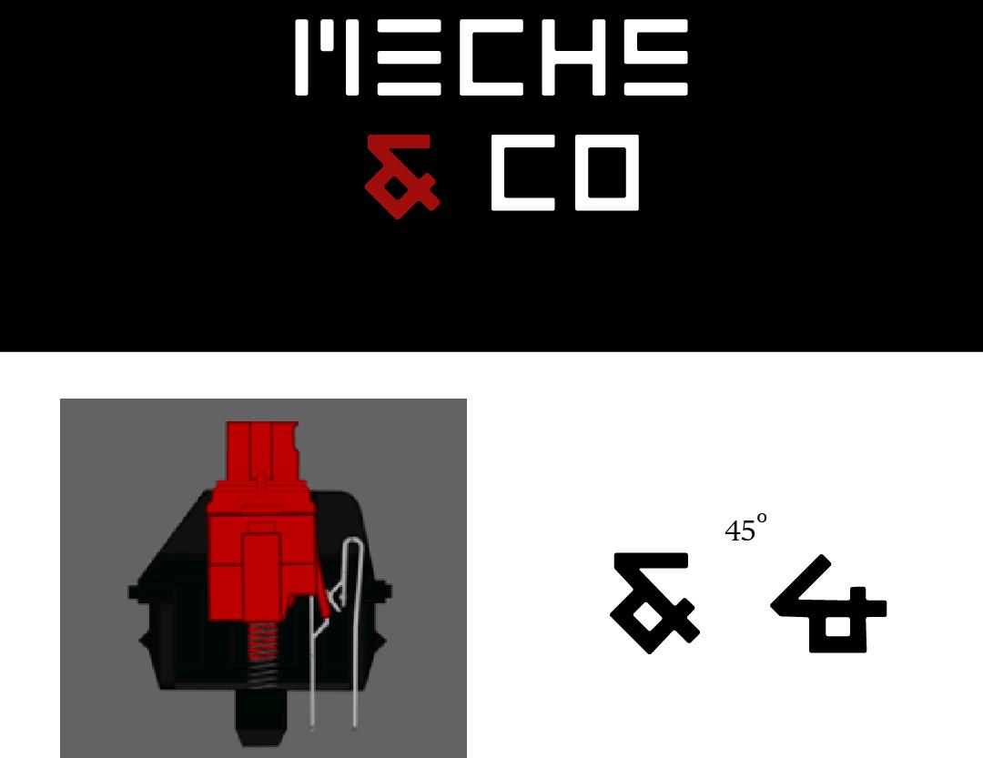 mechs&co symbol explanation.png