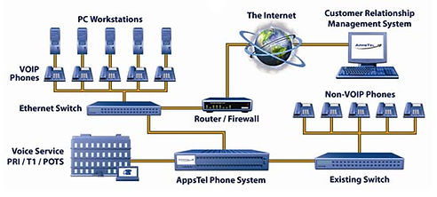 VOIP-PBX-Phone-Systems.jpg