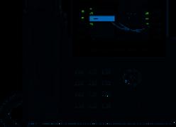 Grandstream 2615 10 button Wifi telephone