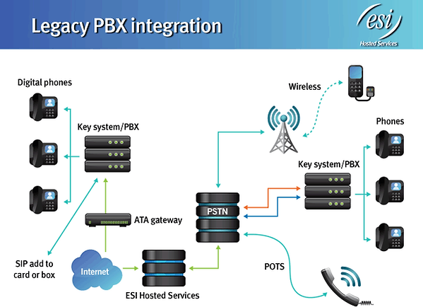 Legacy PBX Picture.png