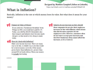 What does inflation actually do to your money?