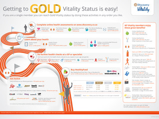 WE SHOW YOU HOW TO GET TO GOLD!
