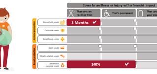 PBA Client Case Study - BrightRock