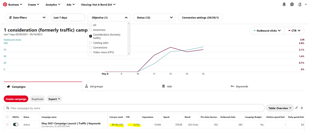 Pinterest Promoted Pins and Ads Analytics | Pinfinite Marketing Results
