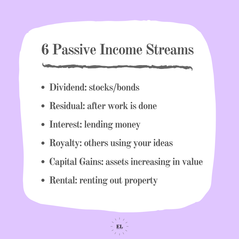 6 Passive Income Streams: Essentials Listed