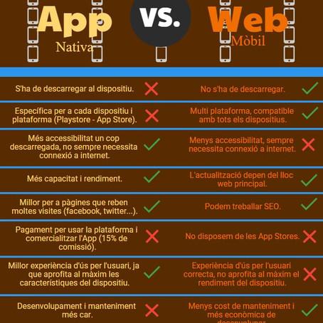 App nativa o Web mòbil? Aquesta és la qüestió.