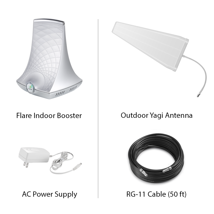 the flare booster kit