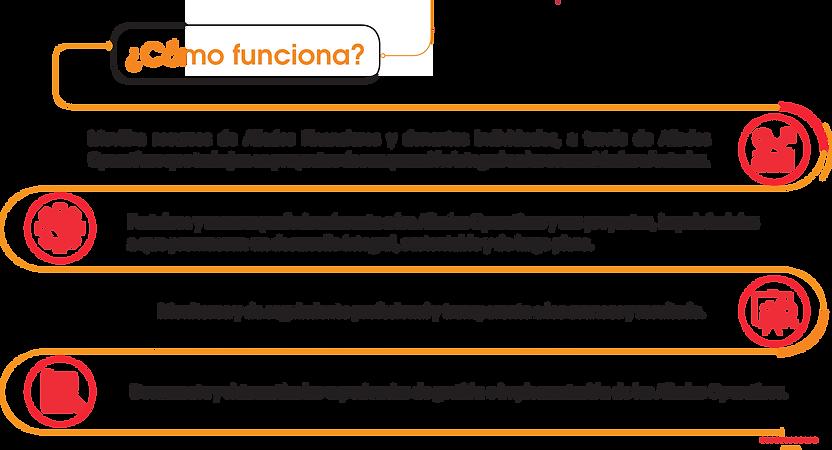Cómo_funcional_el_fondo.png