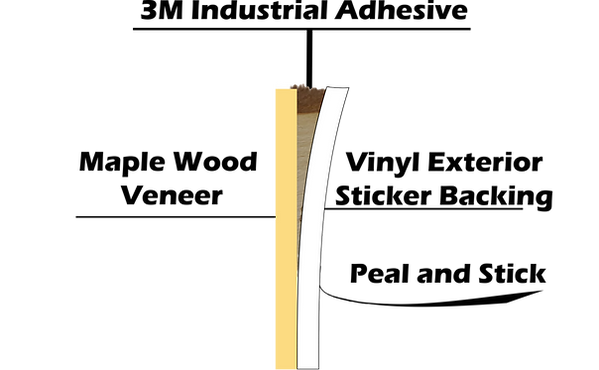 peal and stick.png