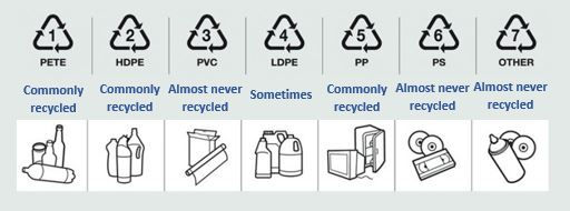 plasticrecycling.jpg