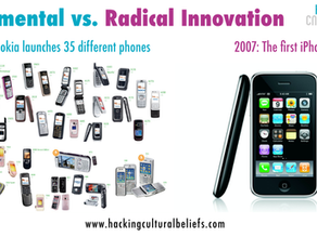 The difference between incremental and radical innovation